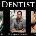 What Dentists Do